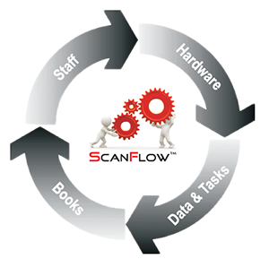 scanflow_small